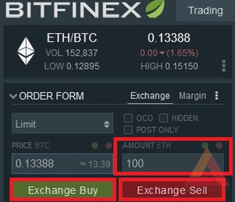 Bitfine 3 - Bitfinex – sàn giao dịch Bitcoin lớn nhất toàn cầu