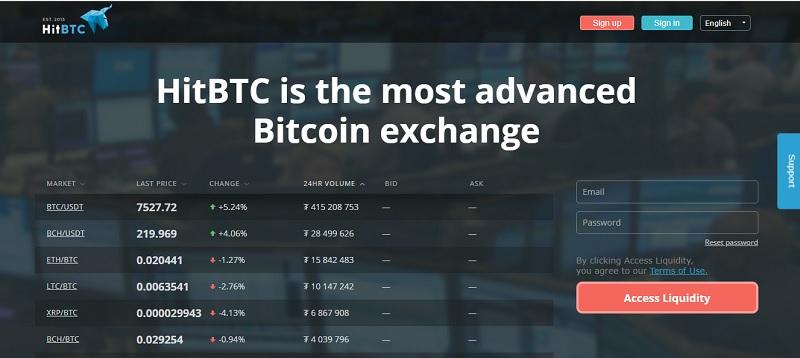 hitbtc 2 - HitBTC – sàn giao dịch tiền điện tử phổ biến và uy tín tại Châu Âu