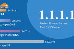 make-internet-faster-dns-service
