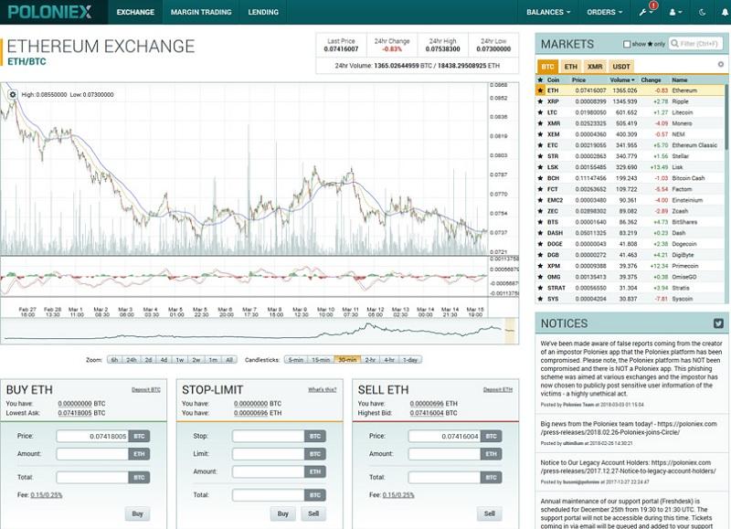 Poloniex – sàn giao dịch tiền ảo phổ biến nhất toàn cầu 6