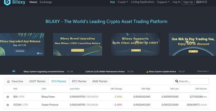 bilaxy 740x379 - Bilaxy – sàn giao dịch tiền điện tử có tốc độ niêm yết coin nhanh chóng