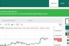 kenniex 236x157 - Kenniex- sàn giao dịch tiền điện tử trực triếp đầu tiên tại Việt Nam