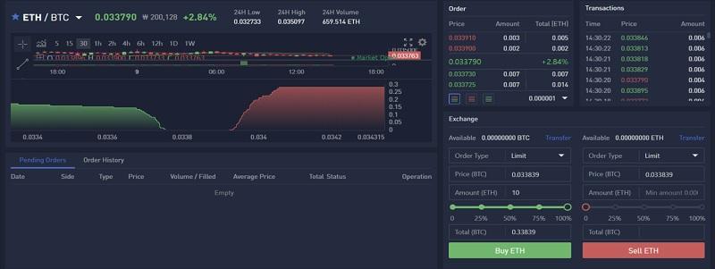 Bithumb Global – sàn giao dịch tiền điện tử số 1 tại Hàn Quốc 7