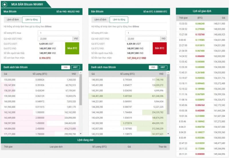 mua ban coin kenniex - Kenniex- sàn giao dịch tiền điện tử trực triếp đầu tiên tại Việt Nam