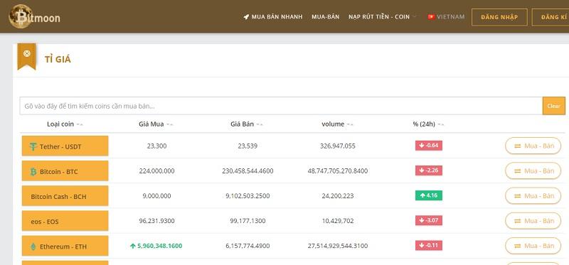san bitmoon - Đánh giá tổng quan về sàn giao dịch Bitmoon