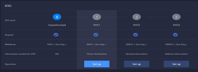 Bithumb Global – sàn giao dịch tiền điện tử số 1 tại Hàn Quốc 5