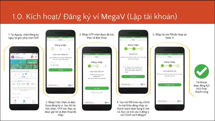 dang ky vi dien tu megav - Ví điện tử MegaV – Cổng thanh toán an toàn cho khách hàng hiện nay