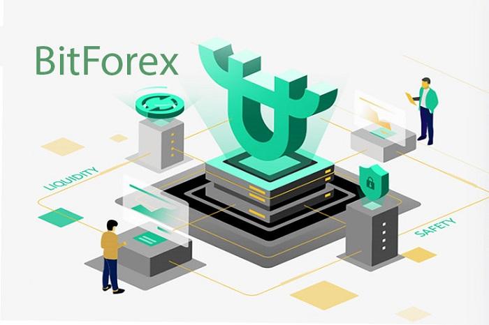 huong dan dang ky san BitForex - Sàn BitForex là gì? Hướng dẫn đăng ký, nạp, rút tiền và mua bán coin trên sàn BitForex