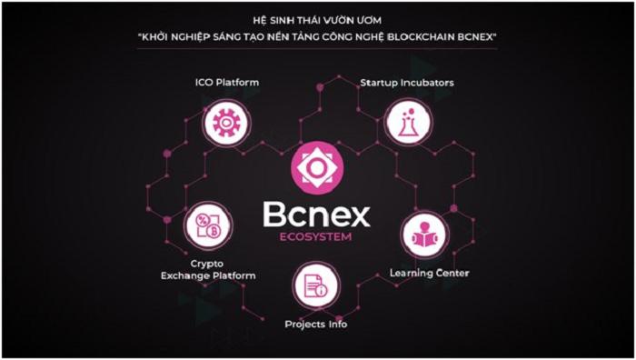 bcnex - Hướng dẫn cách đăng ký, xác minh, nạp rút tiền và mua bán coin trên sàn Bcnex