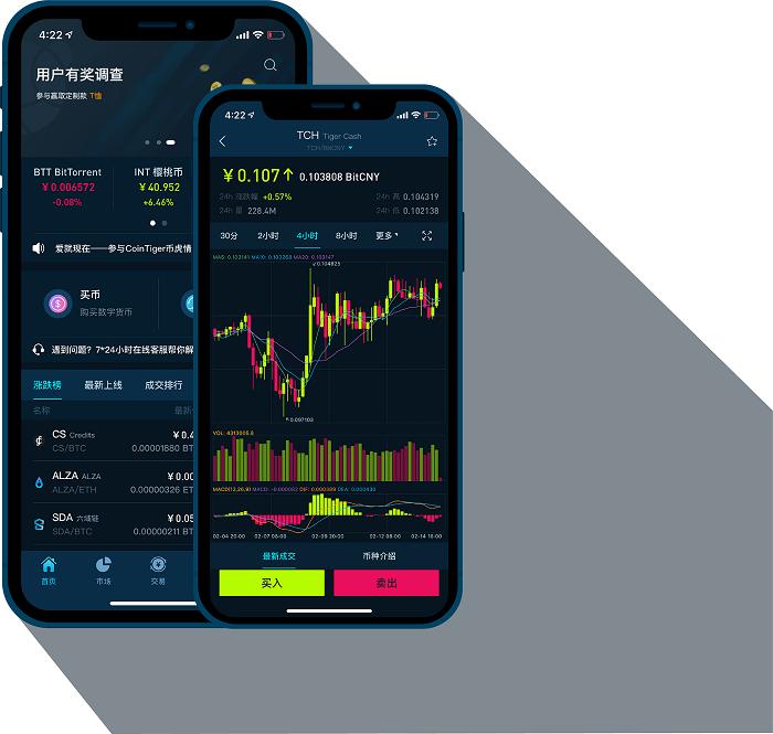 CoinTiger hỗ trợ ứng dụng di động