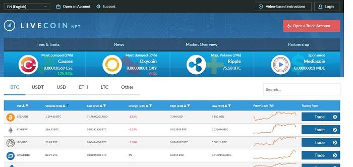 Trade coin sàn Livecoin